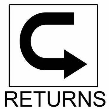 How to reduce online returns